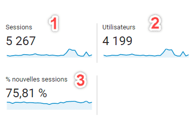 analytics-sessions-utilisateurs